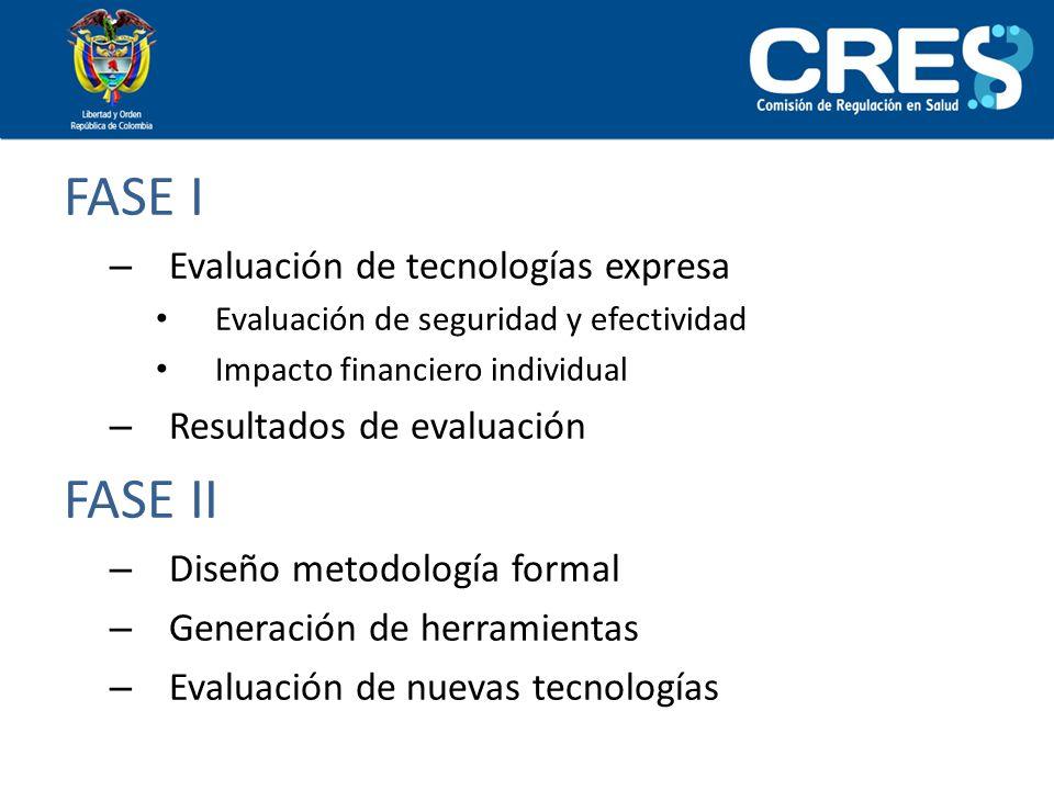 FASE I – Evaluación de tecnologías expresa Evaluación de seguridad y efectividad Impacto financiero individual – Resultados de evaluación FASE II – Di