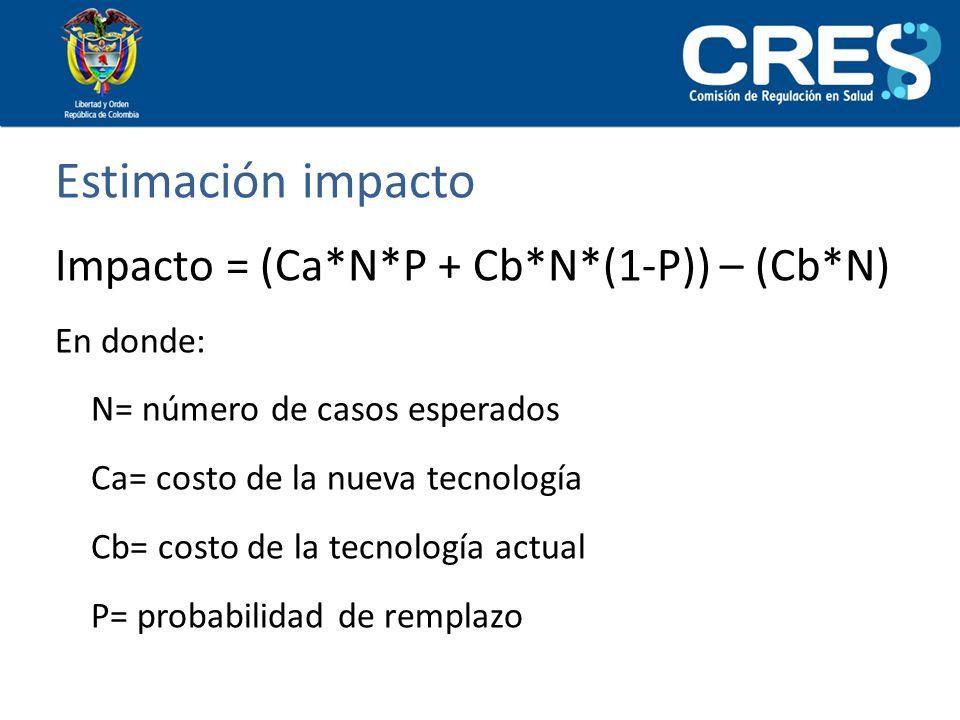 Estimación impacto Impacto = (Ca*N*P + Cb*N*(1-P)) – (Cb*N) En donde: N= número de casos esperados Ca= costo de la nueva tecnología Cb= costo de la te