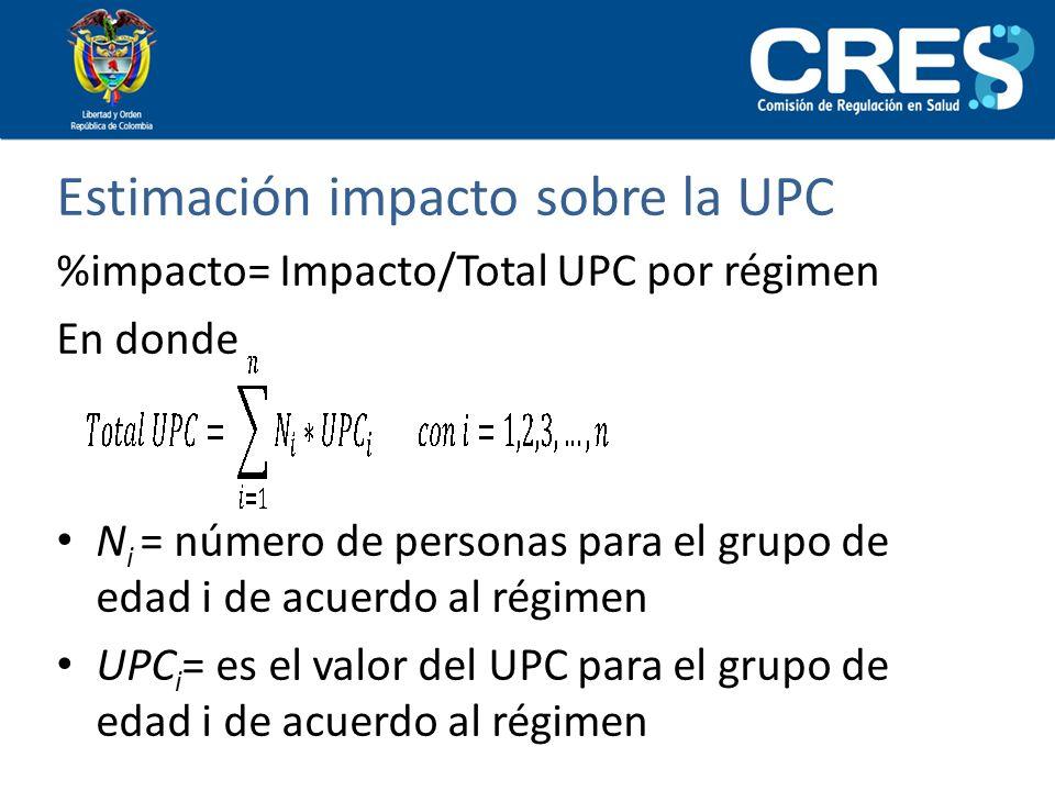 Estimación impacto sobre la UPC %impacto= Impacto/Total UPC por régimen En donde N i = número de personas para el grupo de edad i de acuerdo al régime