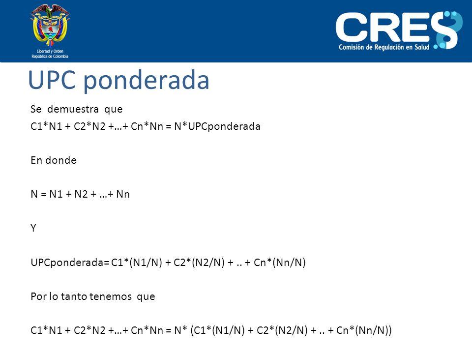 UPC ponderada Se demuestra que C1*N1 + C2*N2 +…+ Cn*Nn = N*UPCponderada En donde N = N1 + N2 + …+ Nn Y UPCponderada= C1*(N1/N) + C2*(N2/N) +.. + Cn*(N