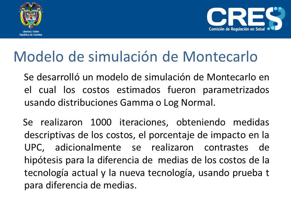 Modelo de simulación de Montecarlo Se desarrolló un modelo de simulación de Montecarlo en el cual los costos estimados fueron parametrizados usando di