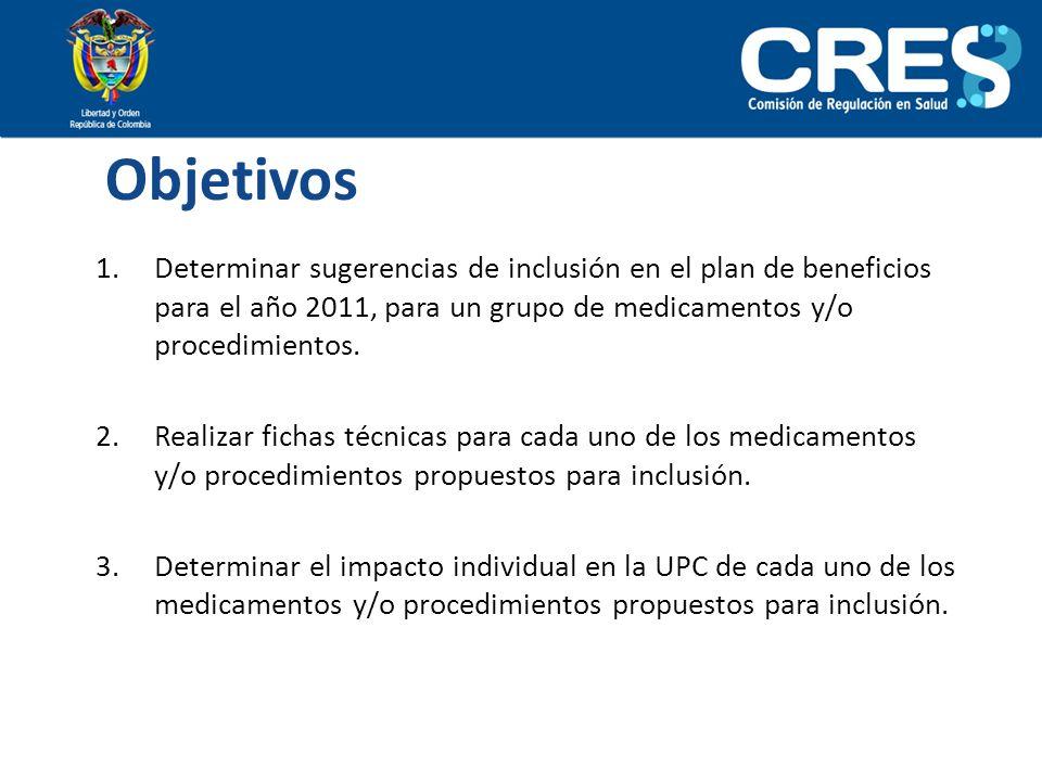 Objetivos 1.Determinar sugerencias de inclusión en el plan de beneficios para el año 2011, para un grupo de medicamentos y/o procedimientos. 2.Realiza