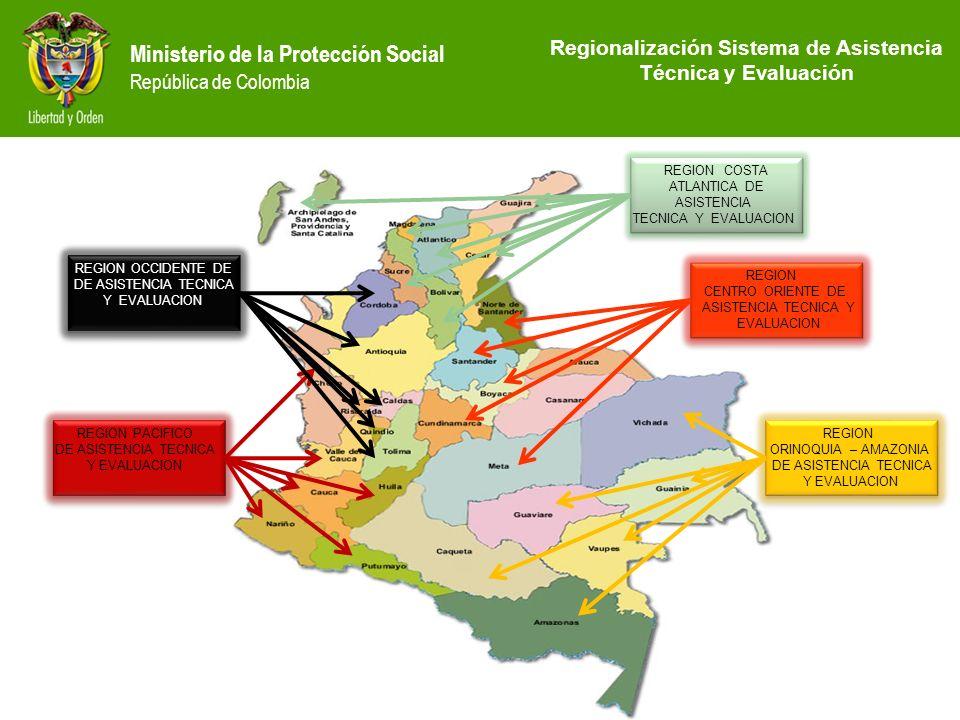 Ministerio de la Protección Social República de Colombia REGION COSTA ATLANTICA DE ASISTENCIA TECNICA Y EVALUACION REGION COSTA ATLANTICA DE ASISTENCI