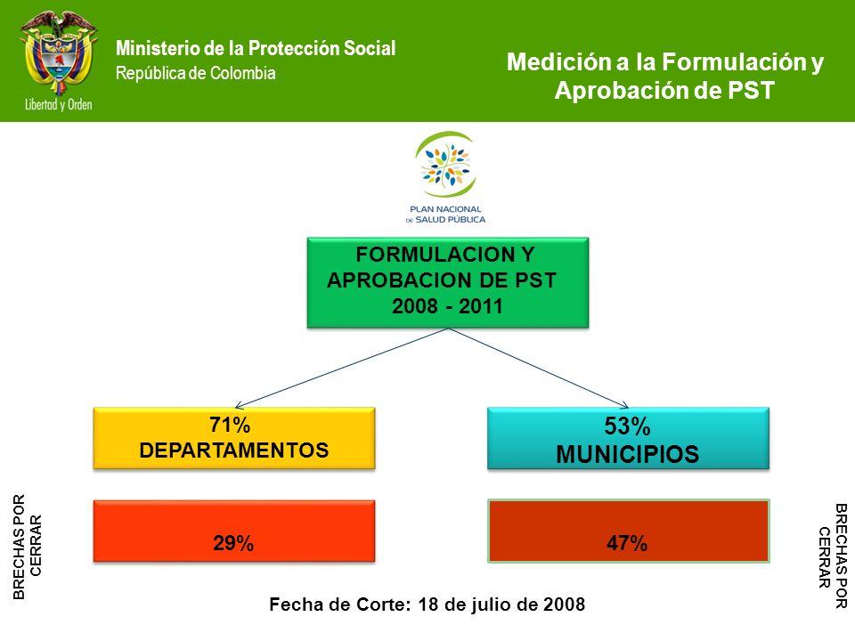 Ministerio de la Protección Social República de Colombia BRECHAS POR CERRAR BRECHAS POR CERRAR Medición a la Formulación y Aprobación de PST FORMULACI