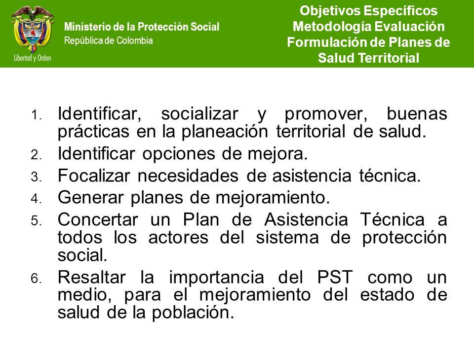 Ministerio de la Protección Social República de Colombia 1. Identificar, socializar y promover, buenas prácticas en la planeación territorial de salud