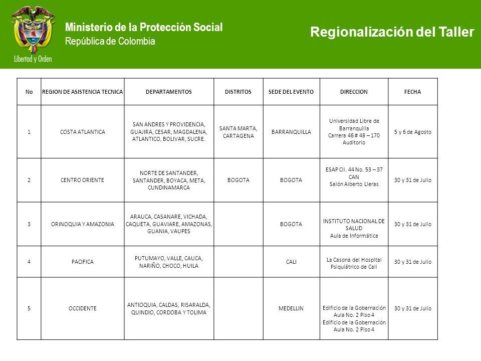 Ministerio de la Protección Social República de Colombia NoREGION DE ASISTENCIA TECNICADEPARTAMENTOSDISTRITOSSEDE DEL EVENTODIRECCIONFECHA 1COSTA ATLA