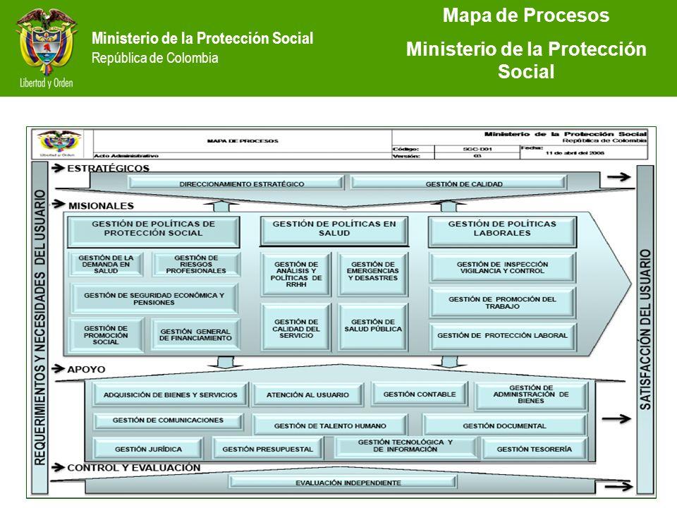 Ministerio de la Protección Social República de Colombia Secretario Departamental de Salud Jefe de Planeación Departamental Jefe o líder del proceso de formulación del Plan de Salud Territorial y Director o coordinador de Salud Pública.
