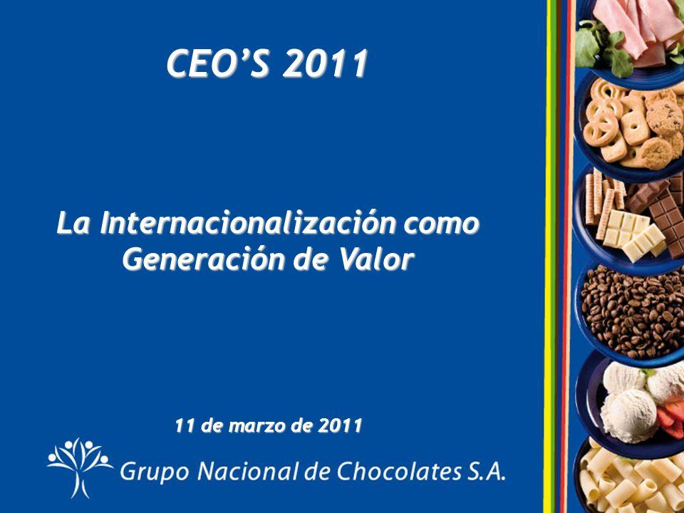1.Introducción a GNCH y sus negocios 2.Marco estratégico 3.Modelo de internacionalización y generación de valor Tabla de Contenido