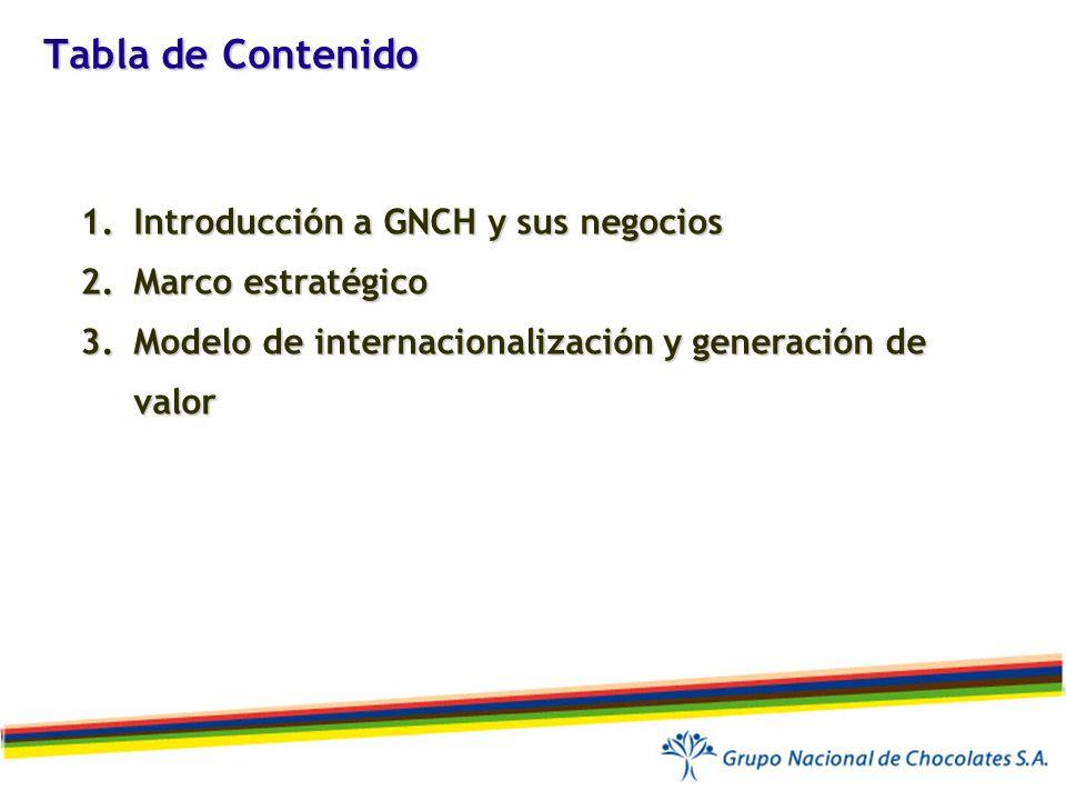 1. Introducción a GNCH y sus negocios