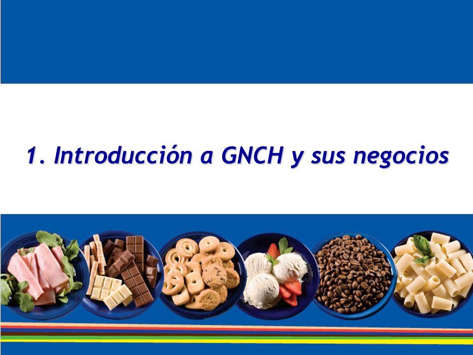 Evolución del Grupo Nacional de Chocolates