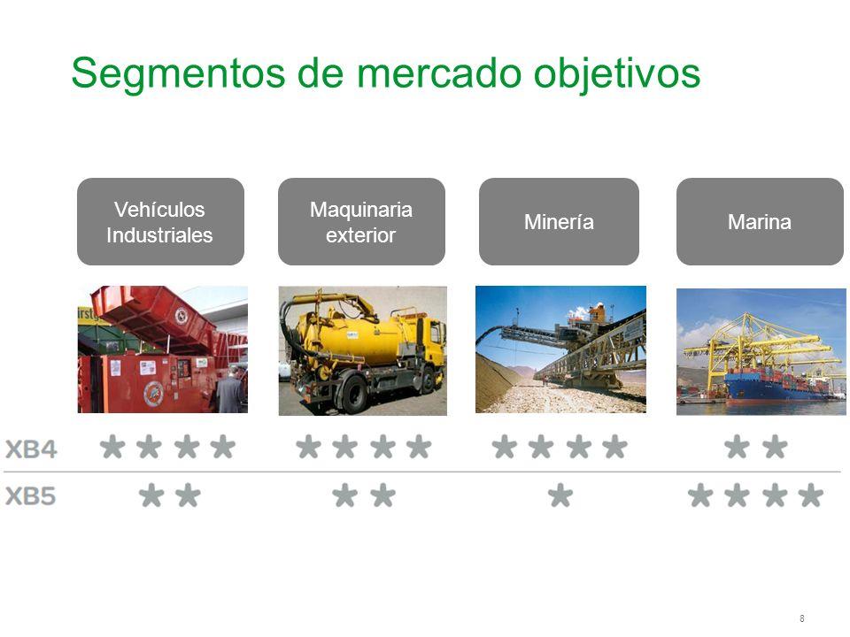 8 Segmentos de mercado objetivos Vehículos Industriales Maquinaria exterior MineríaMarina