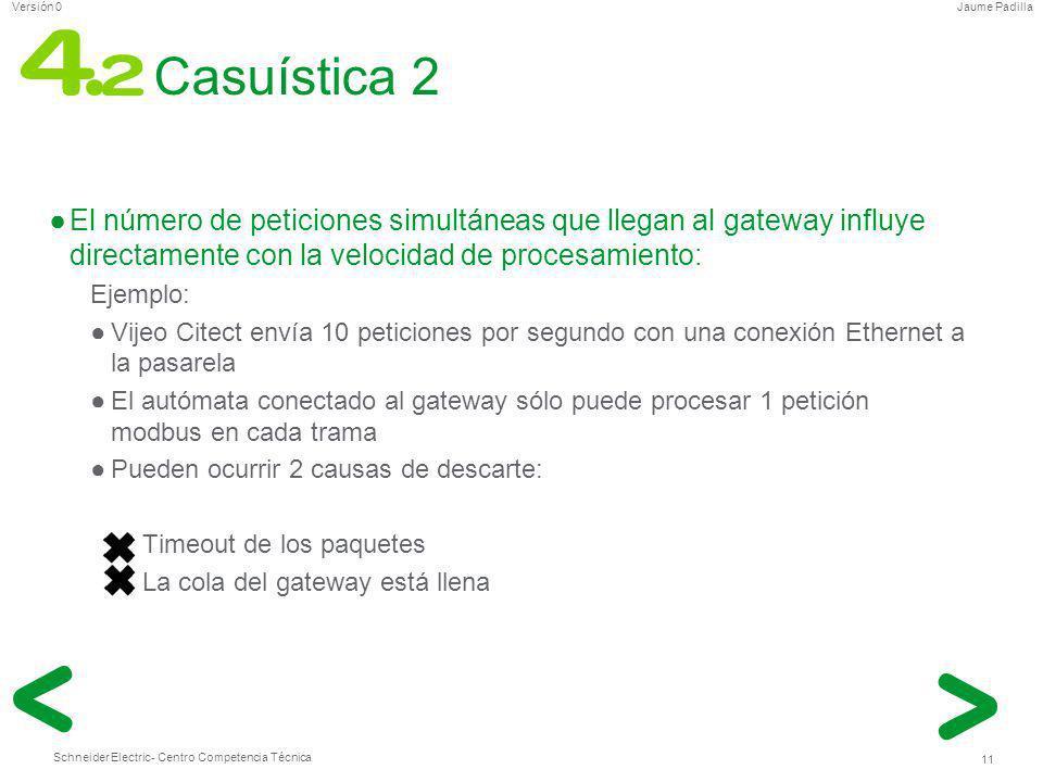 Schneider Electric 11 - Centro Competencia Técnica Jaume PadillaVersión 0 Casuística 2 El número de peticiones simultáneas que llegan al gateway influ