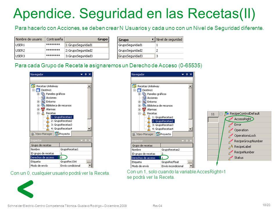 Schneider Electric 18/20 -Centro Competencia Técnica- Gustavo Rodrigo – Diciembre.2009 Rev04 Para hacerlo con Acciones, se deben crear N Usuarios y ca