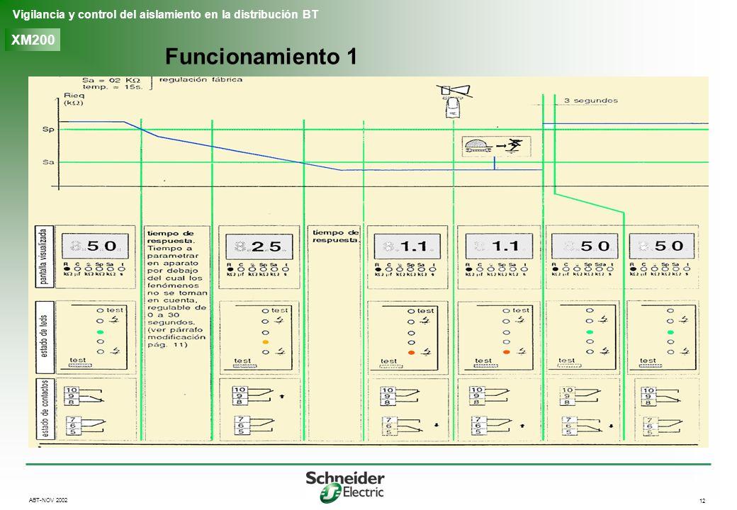 12 Vigilancia y control del aislamiento en la distribución BT ABT-NOV 2002 XM200 Funcionamiento 1