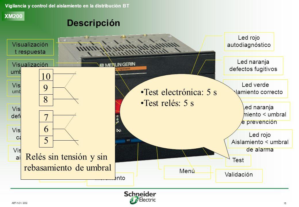 15 Vigilancia y control del aislamiento en la distribución BT ABT-NOV 2002 XM200 Descripción Led rojo autodiagnóstico Led naranja defectos fugitivos L