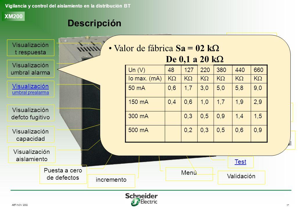 17 Vigilancia y control del aislamiento en la distribución BT ABT-NOV 2002 XM200 Descripción Led rojo autodiagnóstico Led naranja defectos fugitivos L