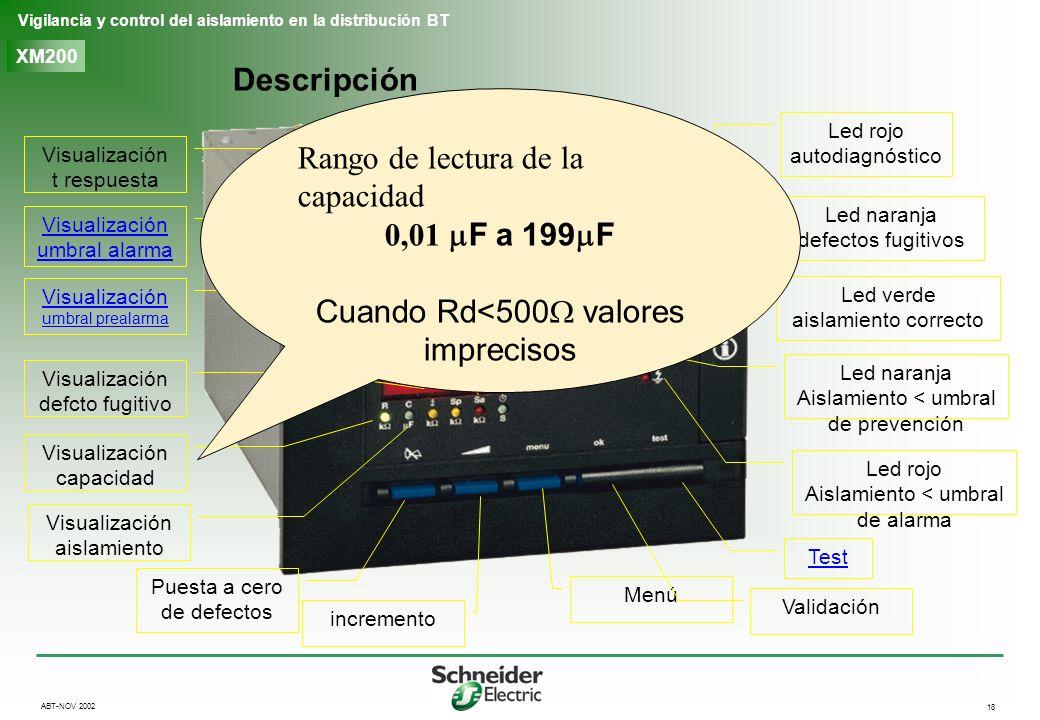 18 Vigilancia y control del aislamiento en la distribución BT ABT-NOV 2002 XM200 Descripción Led rojo autodiagnóstico Led naranja defectos fugitivos L