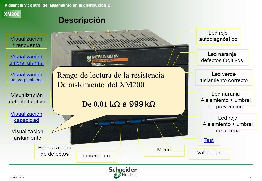 19 Vigilancia y control del aislamiento en la distribución BT ABT-NOV 2002 XM200 Descripción Led rojo autodiagnóstico Led naranja defectos fugitivos L