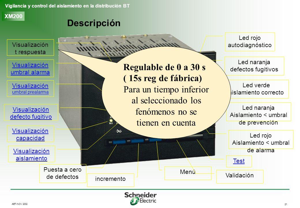 21 Vigilancia y control del aislamiento en la distribución BT ABT-NOV 2002 XM200 Descripción Led rojo autodiagnóstico Led naranja defectos fugitivos L