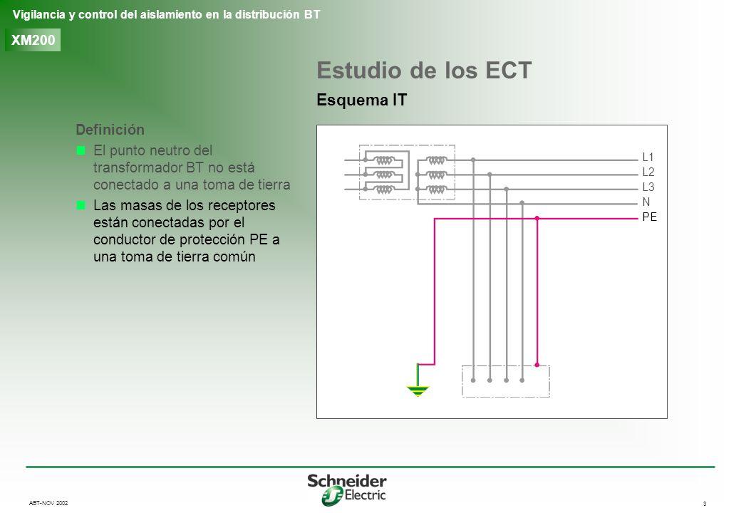3 Vigilancia y control del aislamiento en la distribución BT ABT-NOV 2002 XM200 Esquema IT Definición El punto neutro del transformador BT no está con