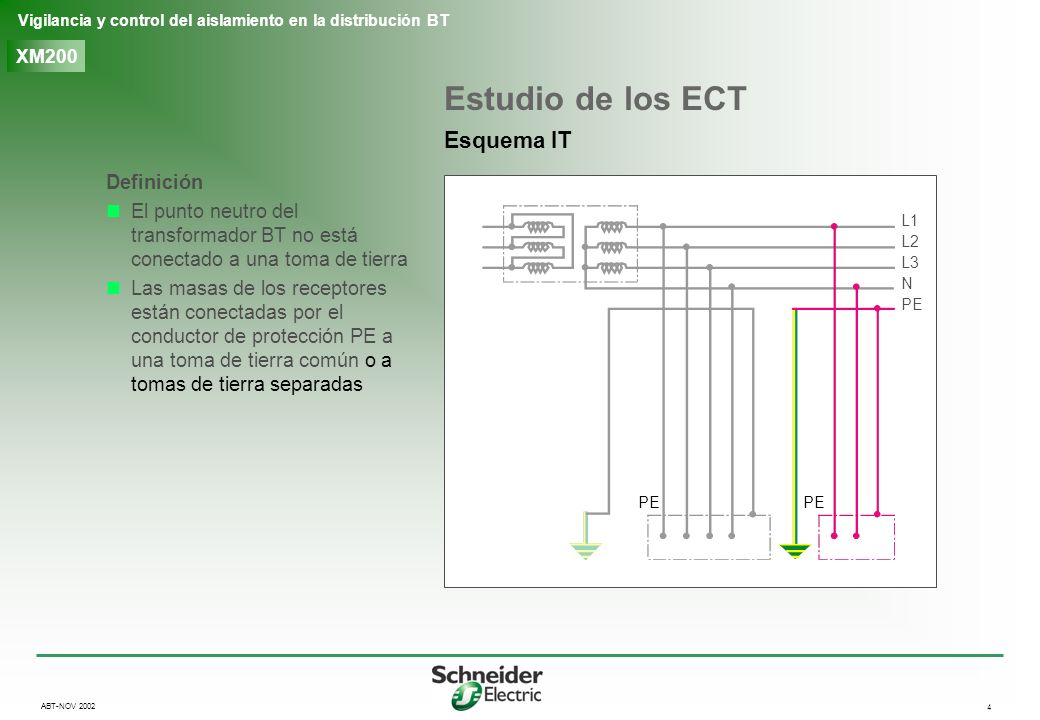 4 Vigilancia y control del aislamiento en la distribución BT ABT-NOV 2002 XM200 Esquema IT Definición El punto neutro del transformador BT no está con