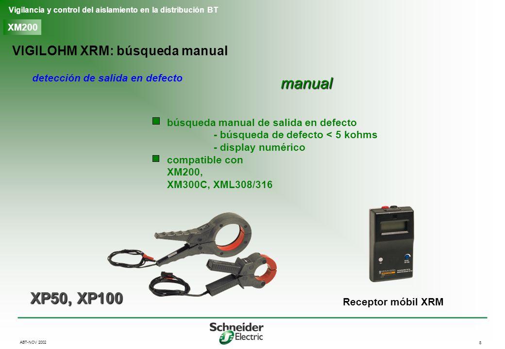 8 Vigilancia y control del aislamiento en la distribución BT ABT-NOV 2002 XM200 XP50, XP100 VIGILOHM XRM: búsqueda manual detección de salida en defec