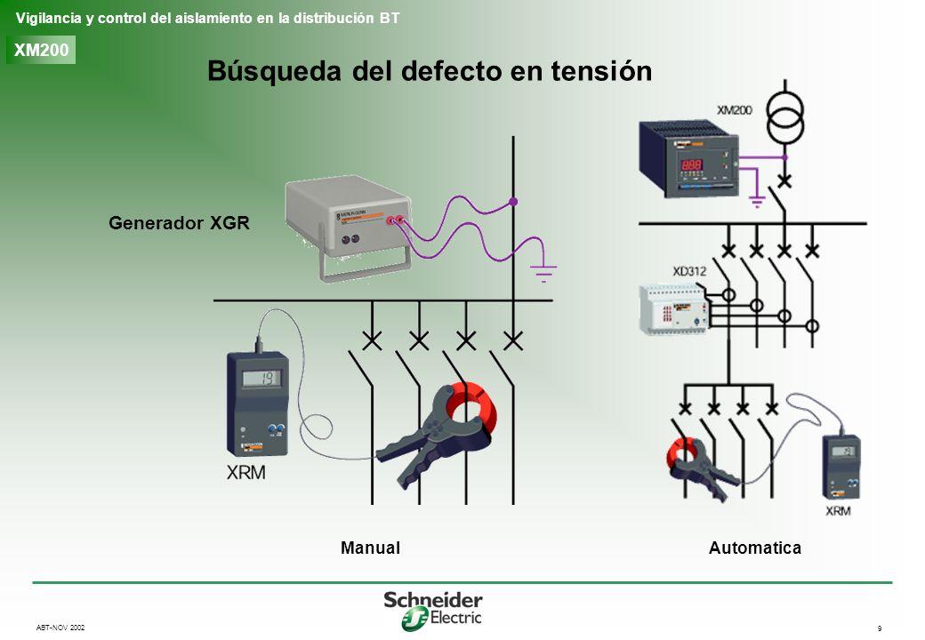 10 Vigilancia y control del aislamiento en la distribución BT ABT-NOV 2002 XM200 Kit de búsqueda manual del defecto Generador XGR Receptor móbil XRM Pinzas aprerimétricas Búsqueda del defecto en: Redes alterna de 50 hz a 400 hz Redes contínua Utilizado con los controladores con inyección de corriente contínua