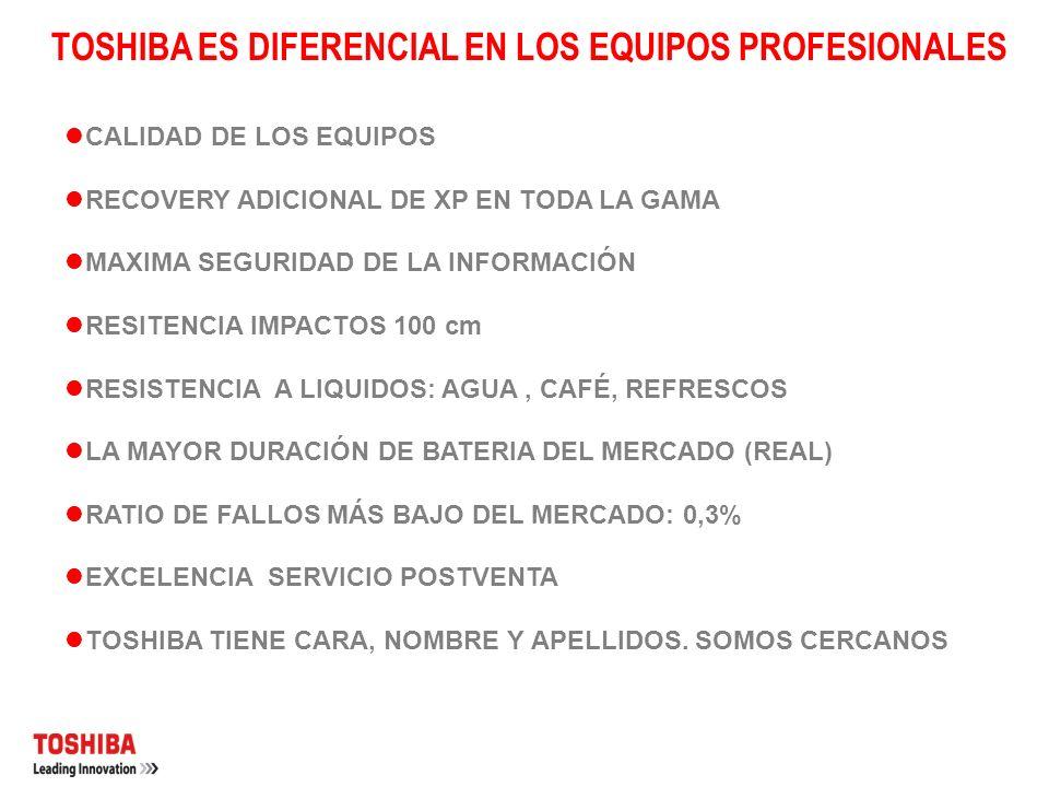 TOSHIBA ES DIFERENCIAL EN LOS EQUIPOS PROFESIONALES CALIDAD DE LOS EQUIPOS RECOVERY ADICIONAL DE XP EN TODA LA GAMA MAXIMA SEGURIDAD DE LA INFORMACIÓN RESITENCIA IMPACTOS 100 cm RESISTENCIA A LIQUIDOS: AGUA, CAFÉ, REFRESCOS LA MAYOR DURACIÓN DE BATERIA DEL MERCADO (REAL) RATIO DE FALLOS MÁS BAJO DEL MERCADO: 0,3% EXCELENCIA SERVICIO POSTVENTA TOSHIBA TIENE CARA, NOMBRE Y APELLIDOS.
