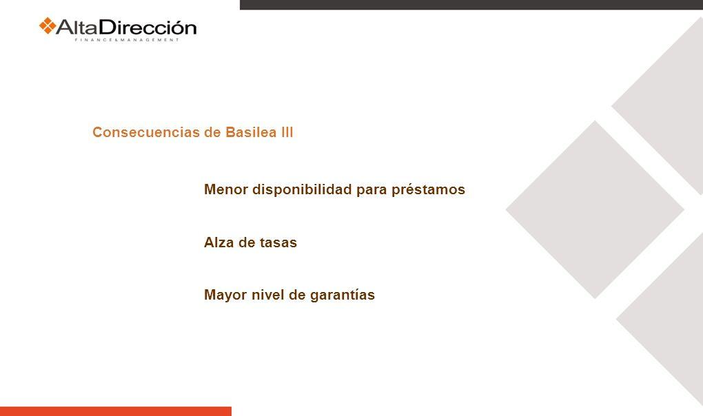 Consecuencias de Basilea III Menor disponibilidad para préstamos; Se requiere mantener nuevas reservas o un colchón adicional Para eventuales crisis.