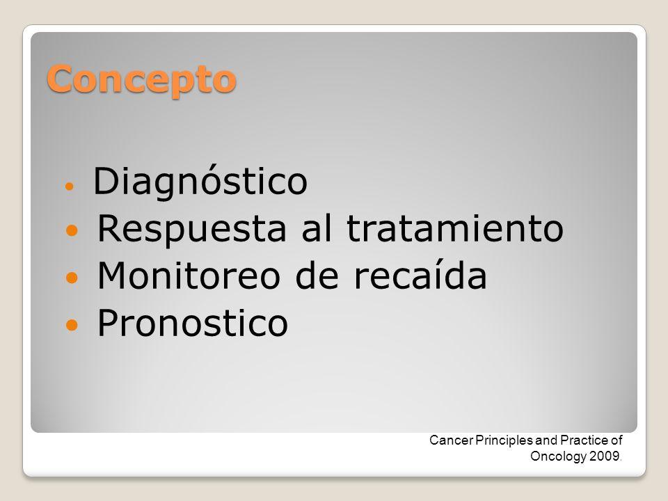Concepto Diagnóstico Respuesta al tratamiento Monitoreo de recaída Pronostico Cancer Principles and Practice of Oncology 2009.