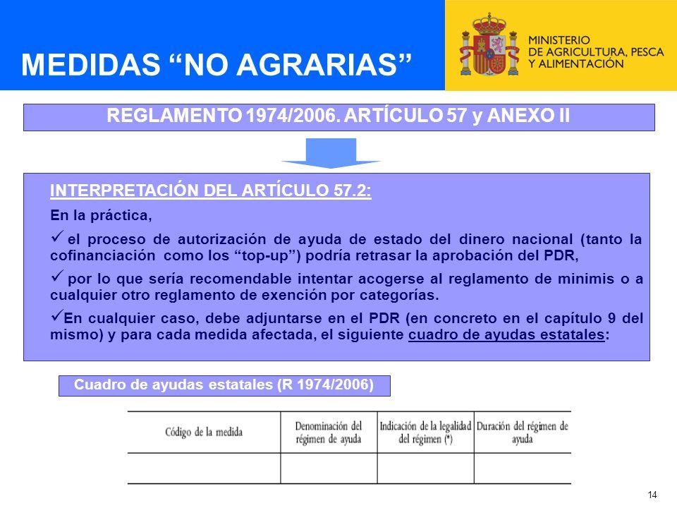 14 MEDIDAS NO AGRARIAS REGLAMENTO 1974/2006. ARTÍCULO 57 y ANEXO II INTERPRETACIÓN DEL ARTÍCULO 57.2: En la práctica, el proceso de autorización de ay