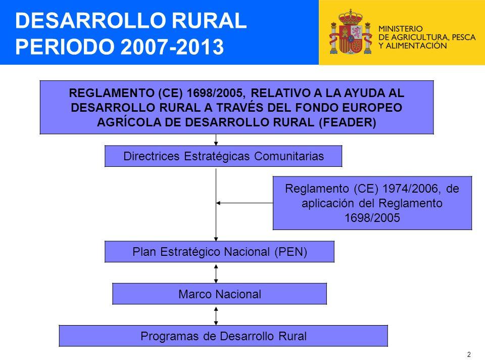 3 Ámbito de actuación: Todos los Estados Miembros de la Unión Europea Período de programación: 2007-1013 Objetivos: Aumento de la competitividad de la agricultura y la silvicultura Mejora del medio ambiente y del medio rural Mejora de la calidad de vida y diversificación de la actividad económica Principios: Complementariedad entre las medidas de desarrollo rural Coherencia con otras políticas y fondos de la Unión Europea Cooperación entre Administraciones: comunitaria, nacional y regional Subsidiariedad: Estados Miembros responsables de la programación Obligación de elaborar un Plan Estratégico Nacional Posibilidad de elaborar un Marco nacional en Estados Miembros con programación regionalizada: elementos comunes a los PDR Fomento de la igualdad de oportunidades / géneros REGLAMENTO 1698/2005