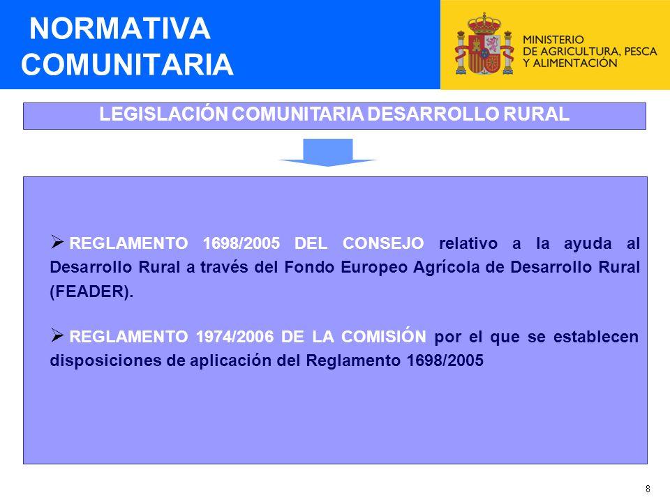 8 LEGISLACIÓN COMUNITARIA DESARROLLO RURAL NORMATIVA COMUNITARIA REGLAMENTO 1698/2005 DEL CONSEJO relativo a la ayuda al Desarrollo Rural a través del