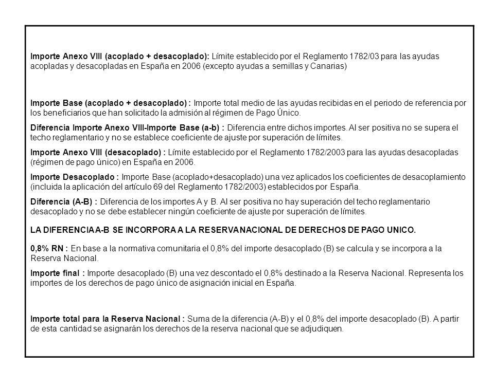 TABLA 7. N° de beneficiarios con derechos definitivos, por sectores y C.A. (Andalucía-Cataluña).