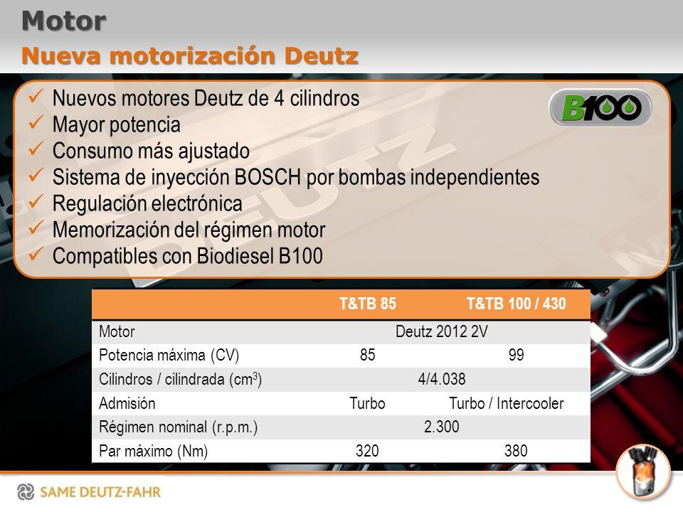 Motor Nueva motorización Deutz Nuevos motores Deutz de 4 cilindros Mayor potencia Consumo más ajustado Sistema de inyección BOSCH por bombas independientes Regulación electrónica Memorización del régimen motor Compatibles con Biodiesel B100 T&TB 85T&TB 100 / 430MotorDeutz 2012 2V Potencia máxima (CV)8599 Cilindros / cilindrada (cm 3 )4/4.038 AdmisiónTurboTurbo / Intercooler Régimen nominal (r.p.m.)2.300 Par máximo (Nm)320380