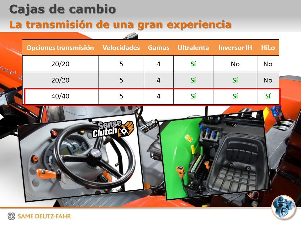 Cajas de cambio La transmisión de una gran experiencia Opciones transmisiónVelocidadesGamasUltralentaInversor IHHiLo 20/2054SíNo 20/2054Sí No 40/4054Sí