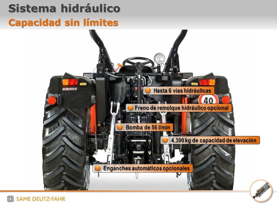 Sistema hidráulico Capacidad sin límites 4.300 kg de capacidad de elevación Hasta 6 vías hidráulicas Freno de remolque hidráulico opcional Enganches automáticos opcionales Bomba de 56 l/min