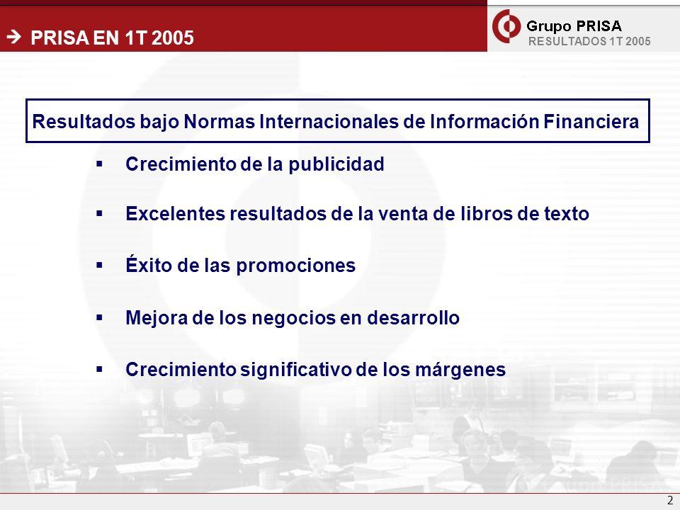 2 RESULTADOS 1T 2005 Resultados bajo Normas Internacionales de Información Financiera Crecimiento de la publicidad Excelentes resultados de la venta de libros de texto Éxito de las promociones Mejora de los negocios en desarrollo Crecimiento significativo de los márgenes PRISA EN 1T 2005 2