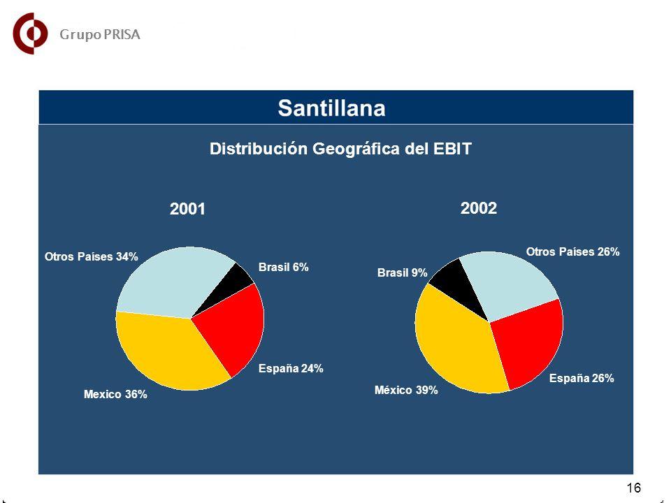 16 Otros Países 34% Brasil 6% Mexico 36% España 24% Otros Países 26% Brasil 9% México 39% España 26% 2001 2002 Distribución Geográfica del EBIT Grupo PRISA