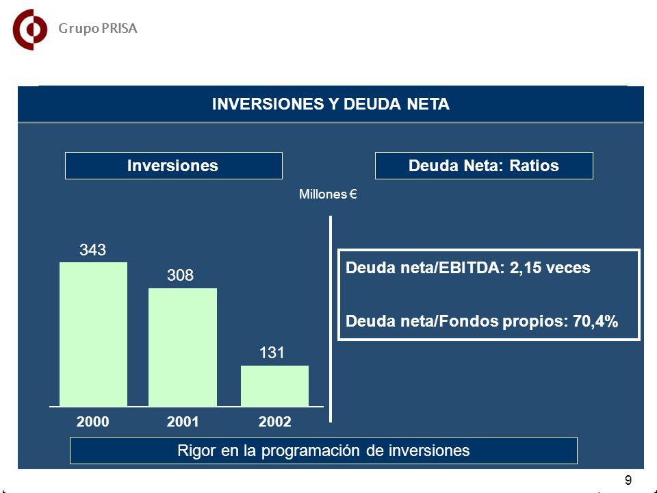 15 9 200020012002 InversionesDeuda Neta: Ratios Rigor en la programación de inversiones 343 Millones 308 131 Deuda neta/EBITDA: 2,15 veces Deuda neta/Fondos propios: 70,4% INVERSIONES Y DEUDA NETA Grupo PRISA