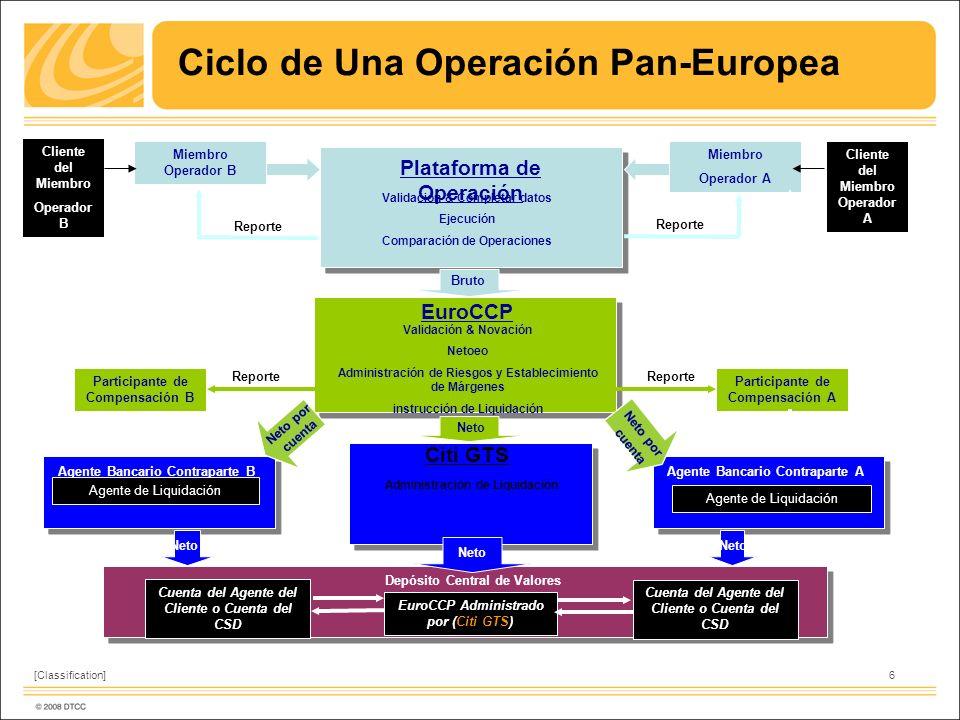 7[Classification] Ruta Crítica de Lanzamiento de EuroCCP EuroCCP terminado y probado internamente a finales de 2007 Prueba EuroCCP/Citi terminada Feb.