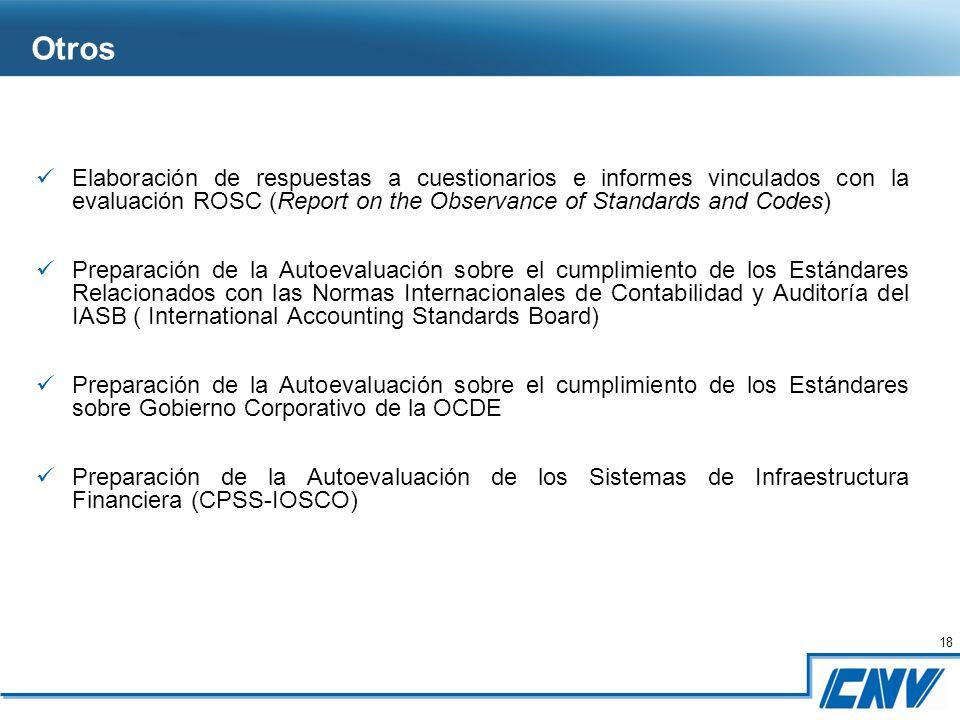 18 Elaboración de respuestas a cuestionarios e informes vinculados con la evaluación ROSC (Report on the Observance of Standards and Codes) Preparación de la Autoevaluación sobre el cumplimiento de los Estándares Relacionados con las Normas Internacionales de Contabilidad y Auditoría del IASB ( International Accounting Standards Board) Preparación de la Autoevaluación sobre el cumplimiento de los Estándares sobre Gobierno Corporativo de la OCDE Preparación de la Autoevaluación de los Sistemas de Infraestructura Financiera (CPSS-IOSCO) Otros