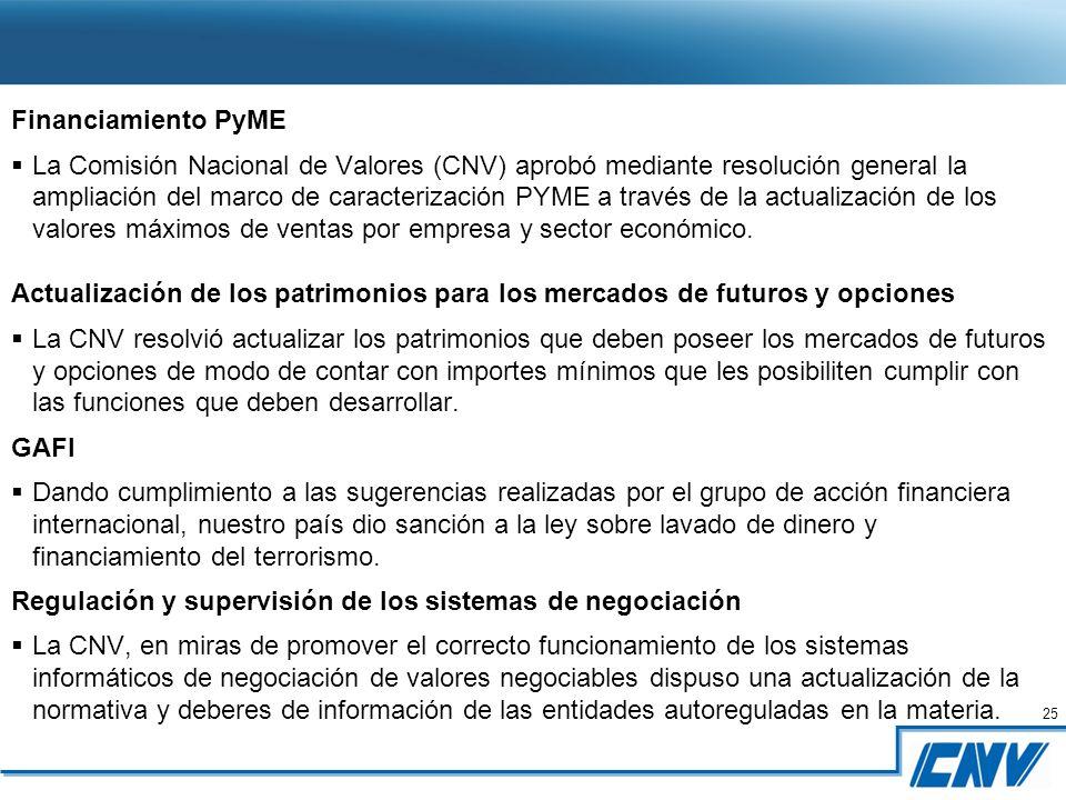 25 Financiamiento PyME La Comisión Nacional de Valores (CNV) aprobó mediante resolución general la ampliación del marco de caracterización PYME a través de la actualización de los valores máximos de ventas por empresa y sector económico.