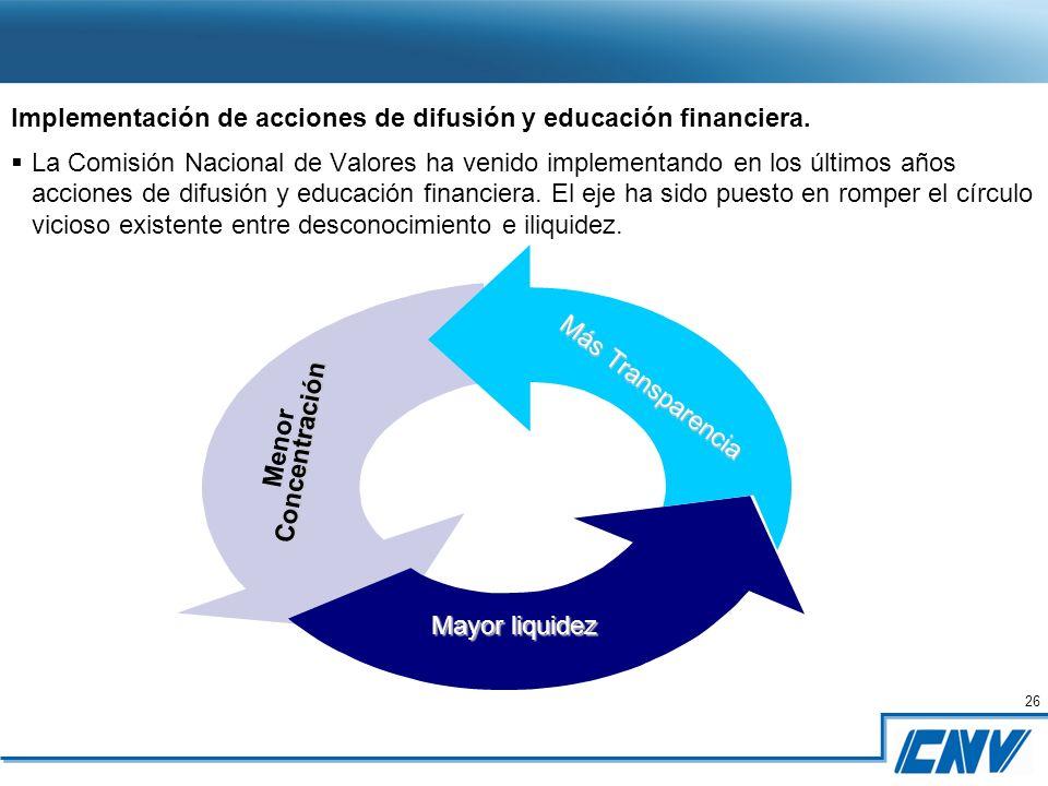 26 Implementación de acciones de difusión y educación financiera.
