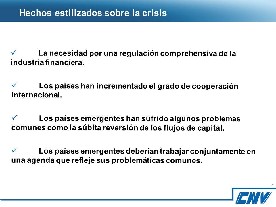 4 4 Hechos estilizados sobre la crisis La necesidad por una regulación comprehensiva de la industria financiera.