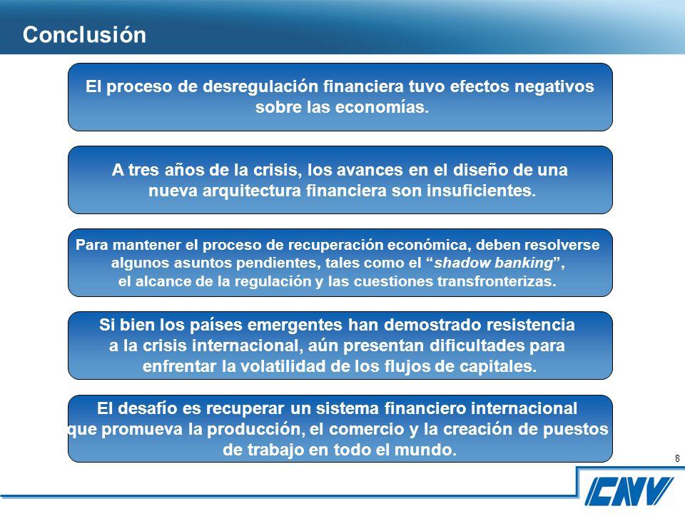 8 8 Conclusión El proceso de desregulación financiera tuvo efectos negativos sobre las economías.