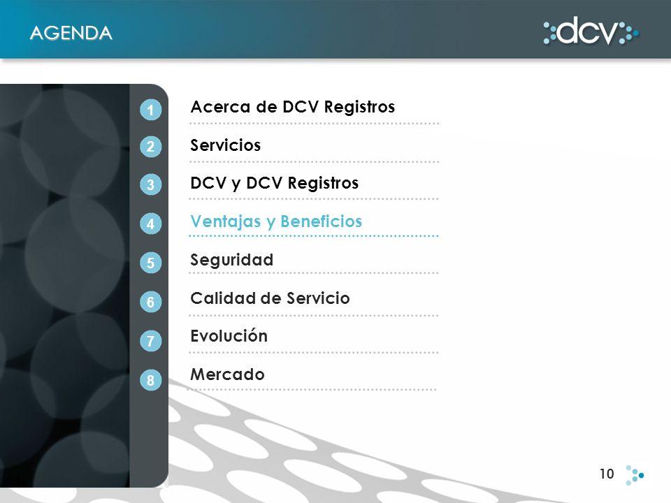 10 AGENDA Acerca de DCV Registros Servicios DCV y DCV Registros Ventajas y Beneficios Seguridad Calidad de Servicio Evolución Mercado 1 2 3 4 5 6 7 8