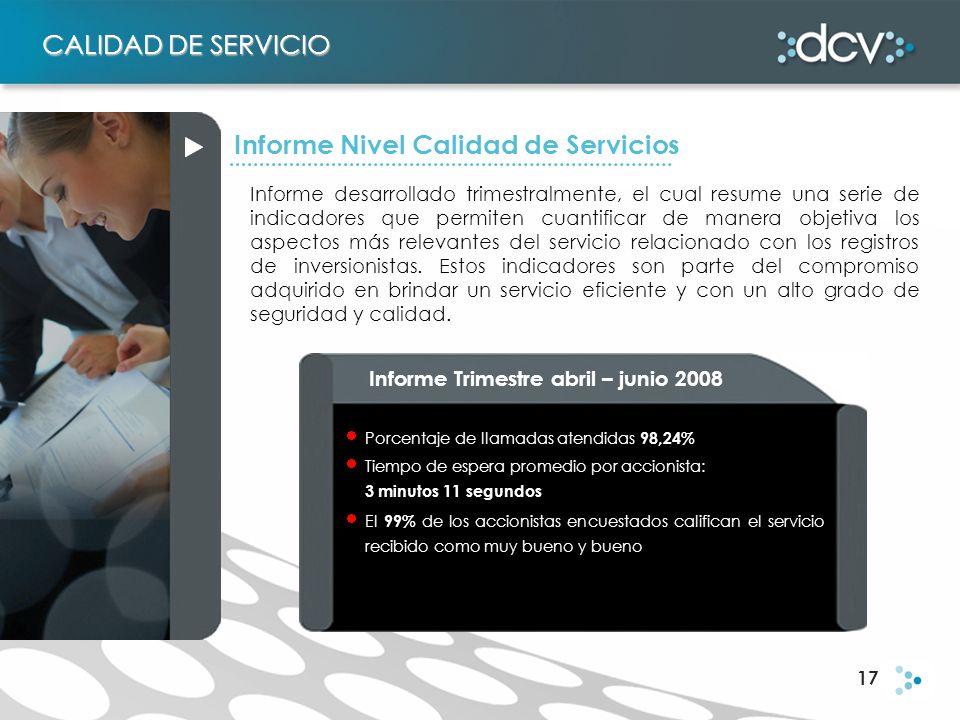 17 Informe Trimestre abril – junio 2008 Porcentaje de llamadas atendidas 98,24% Tiempo de espera promedio por accionista: 3 minutos 11 segundos El 99%