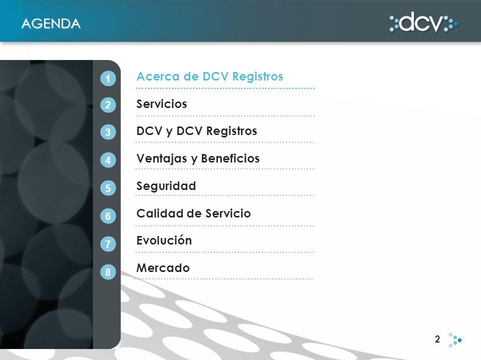 3 ACERCA DE DCV REGISTROS Quienes Somos DCV Registros, filial de DCV creados el año 2001, para liderar el Mercado Chileno en la Administración de Registros de Inversionistas de: Sociedades Emisoras de Acciones Sociedades Emisoras de Cuotas de Fondos Ofrecemos atención directa a más de 190.000 inversionistas del Mercado de Valores Hemos alcanzado una cobertura de Mercado, que nos posiciona, en la Administradora de Registros, con la mayor presencia Bursátil : 55 %, de la Sociedades Emisoras cuyas acciones pertenecen al IPSA (Índice de Precios Selectivo de Acciones) 39 %, del Mercado total