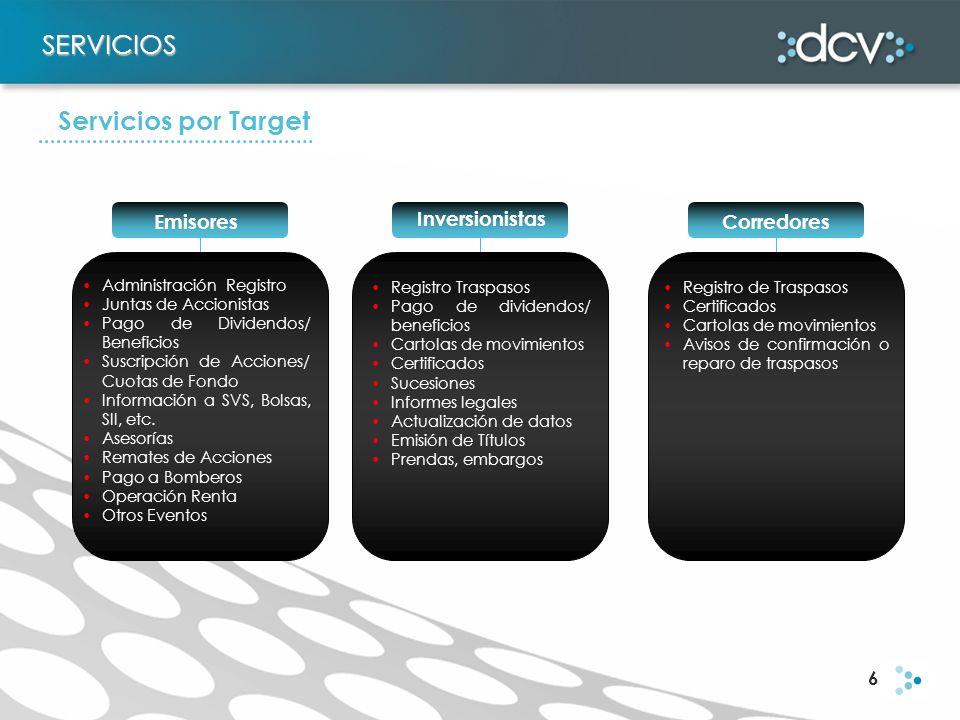 6 Emisores Administración Registro Juntas de Accionistas Pago de Dividendos/ Beneficios Suscripción de Acciones/ Cuotas de Fondo Información a SVS, Bo